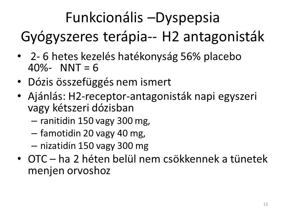 Funkcionális –Dyspepsia Gyógyszeres terápia-- H2 antagonisták