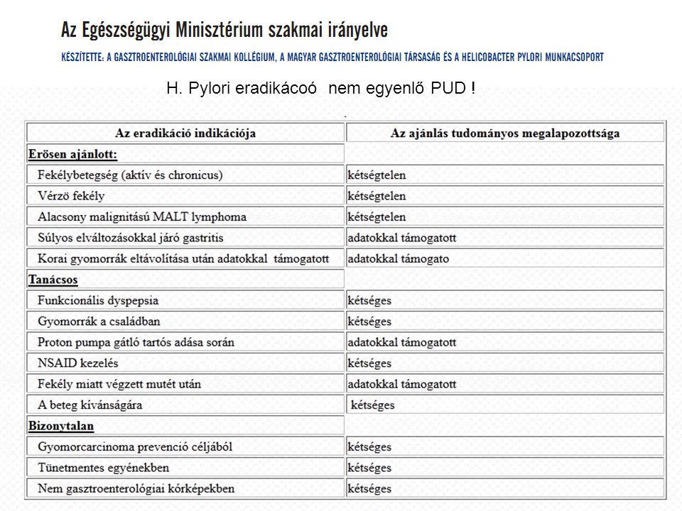 H. Pylori eradikácoó nem egyenlő PUD !