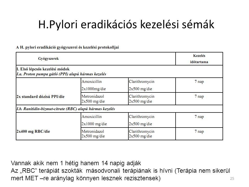 H.Pylori eradikációs kezelési sémák