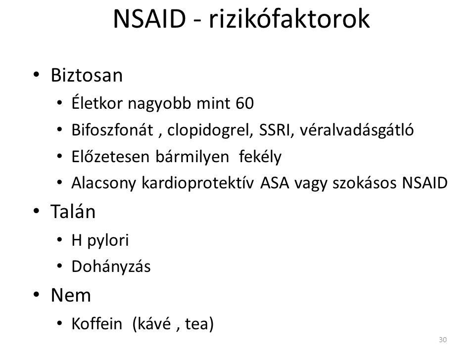 NSAID - rizikófaktorok