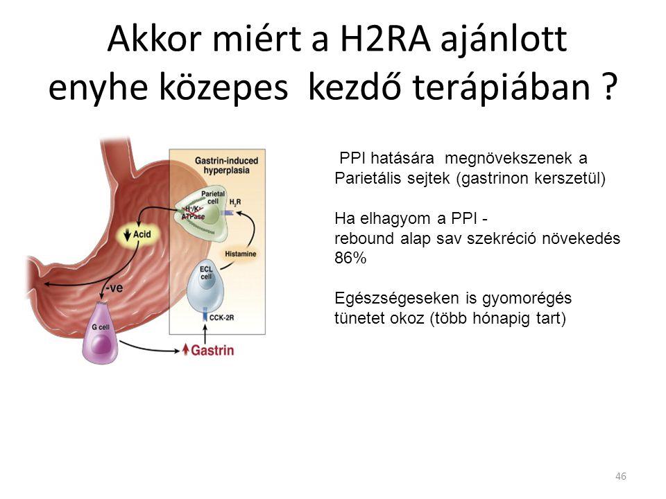 Akkor miért a H2RA ajánlott enyhe közepes kezdő terápiában