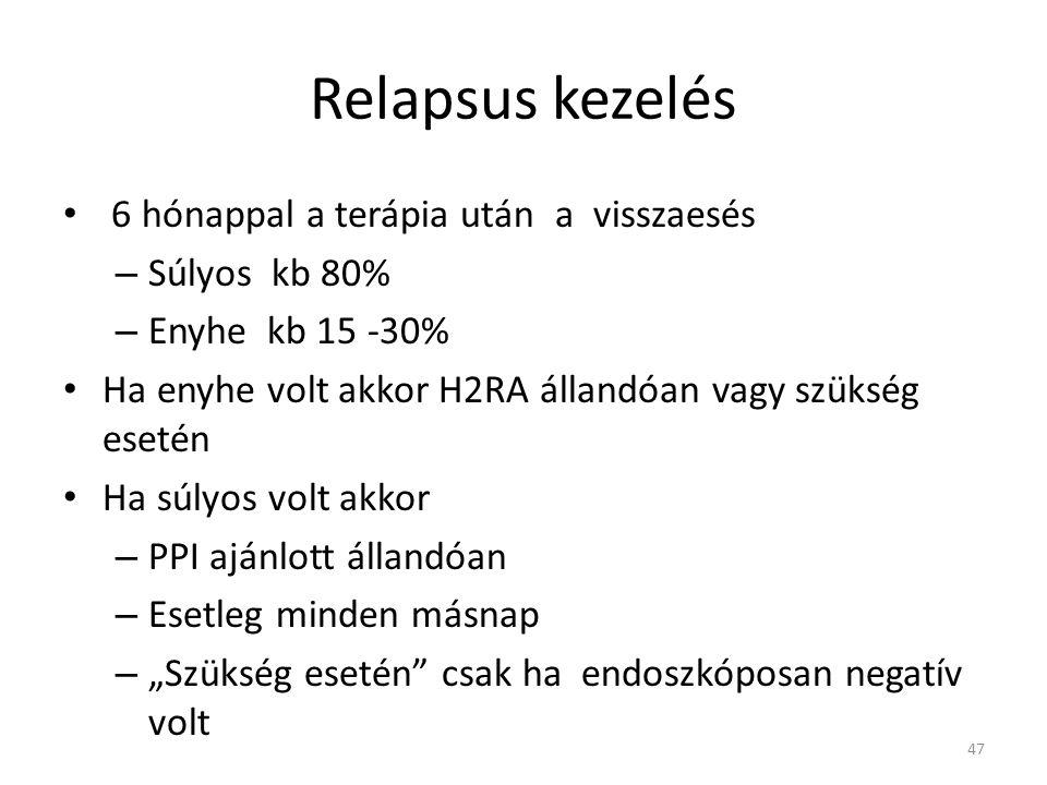 Relapsus kezelés 6 hónappal a terápia után a visszaesés Súlyos kb 80%