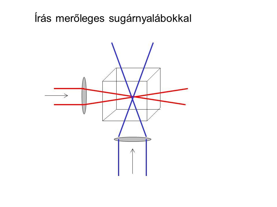 Írás merőleges sugárnyalábokkal