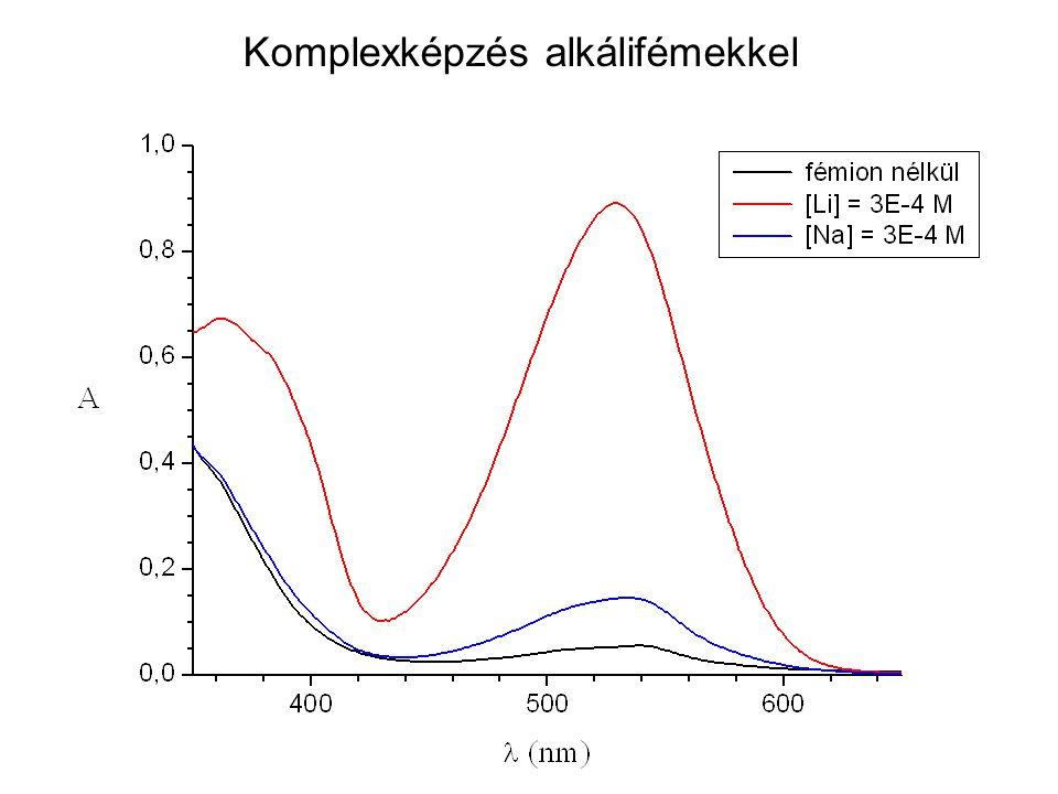 Komplexképzés alkálifémekkel