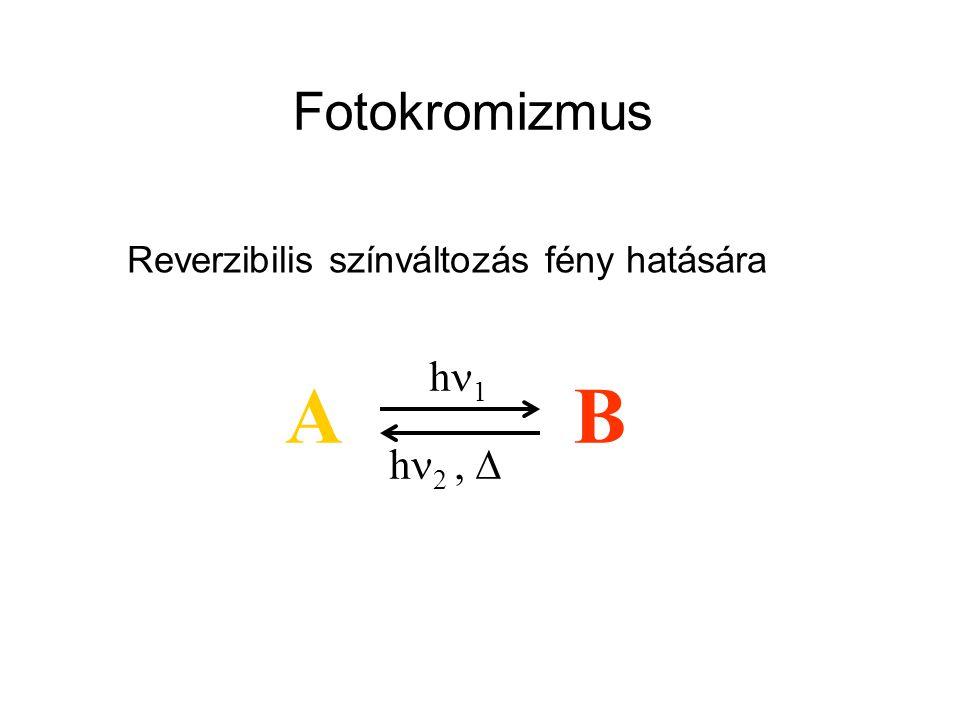 Fotokromizmus Reverzibilis színváltozás fény hatására hn1 A B hn2 , D