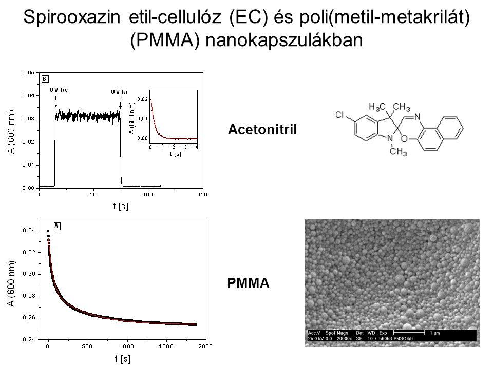 Spirooxazin etil-cellulóz (EC) és poli(metil-metakrilát) (PMMA) nanokapszulákban