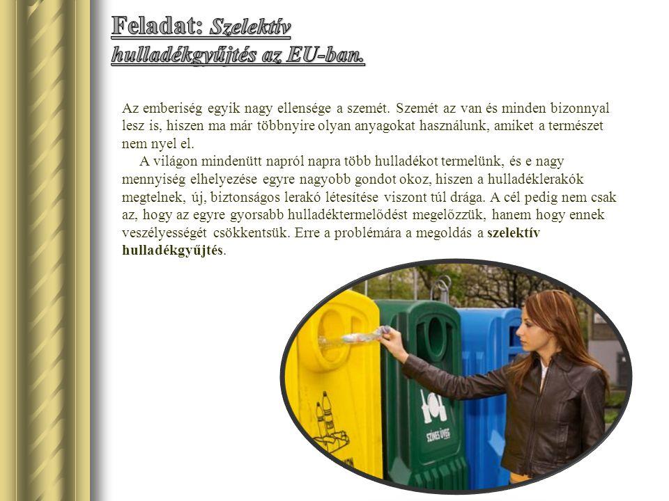 Feladat: Szelektív hulladékgyűjtés az EU-ban.