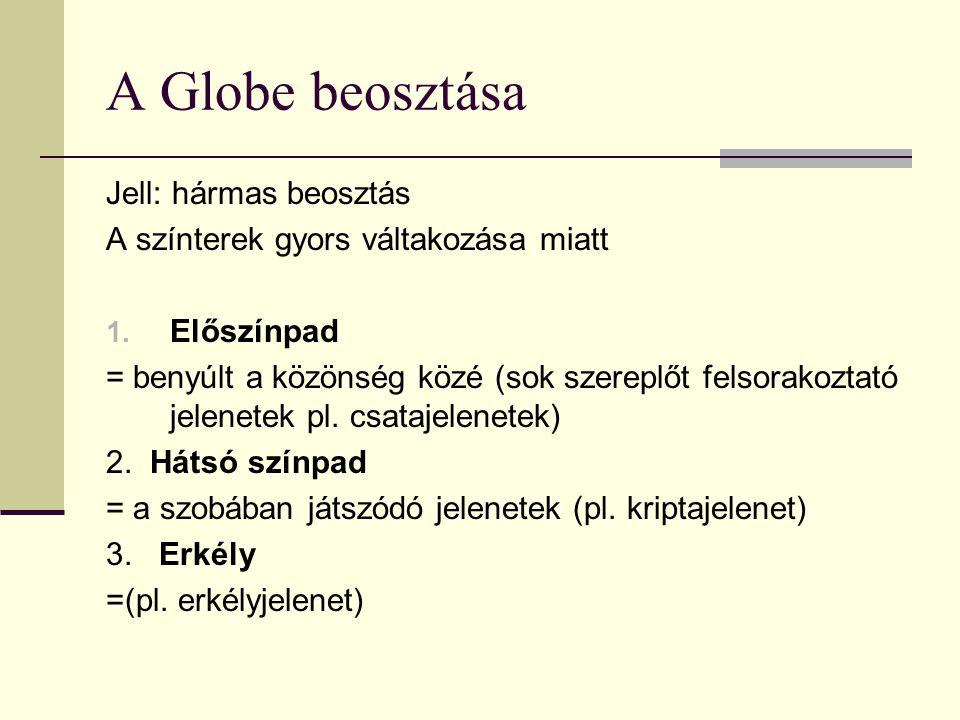 A Globe beosztása Jell: hármas beosztás