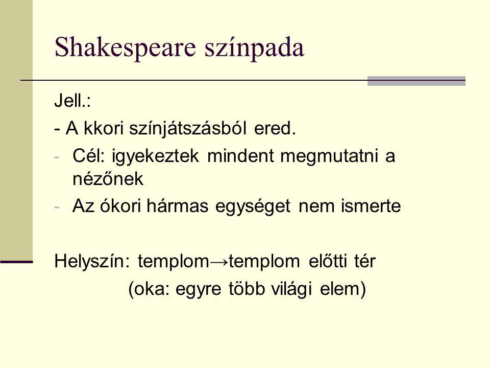 Shakespeare színpada Jell.: - A kkori színjátszásból ered.
