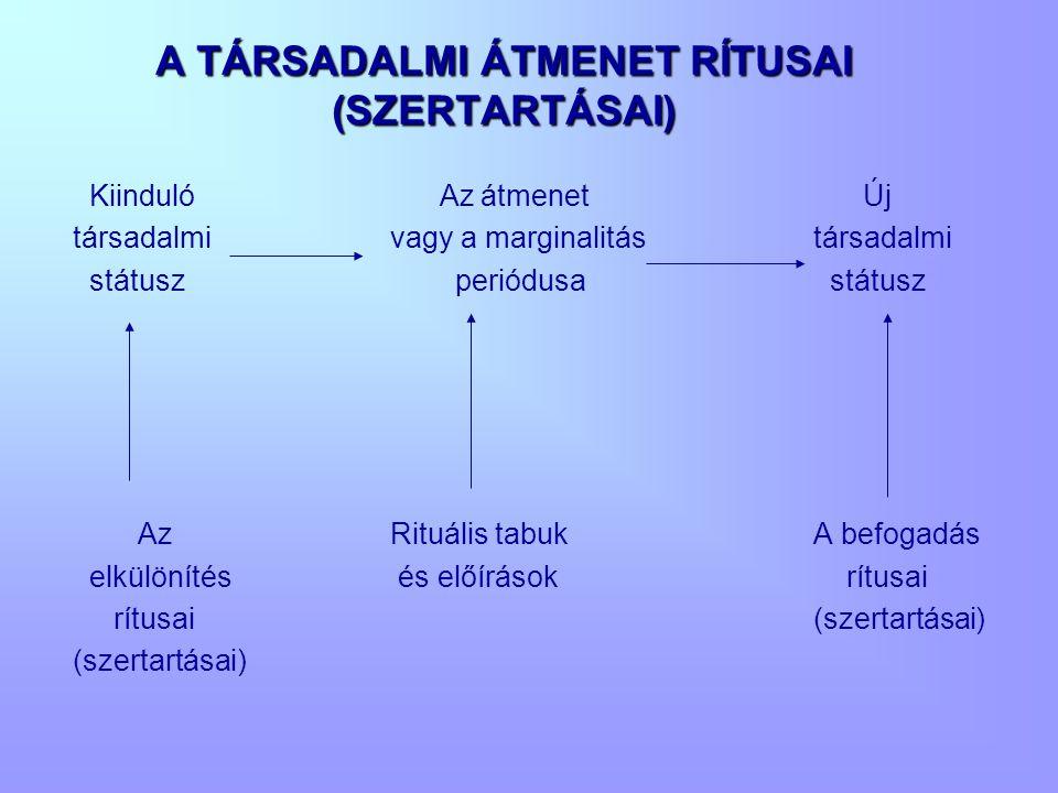 A TÁRSADALMI ÁTMENET RÍTUSAI (SZERTARTÁSAI)