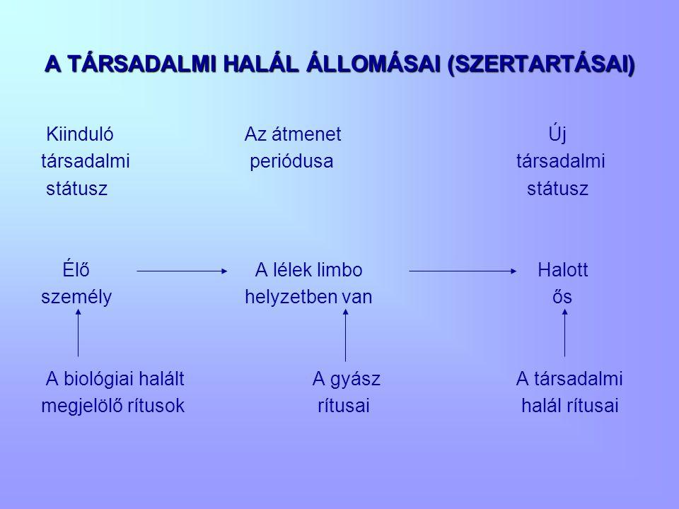 A TÁRSADALMI HALÁL ÁLLOMÁSAI (SZERTARTÁSAI)