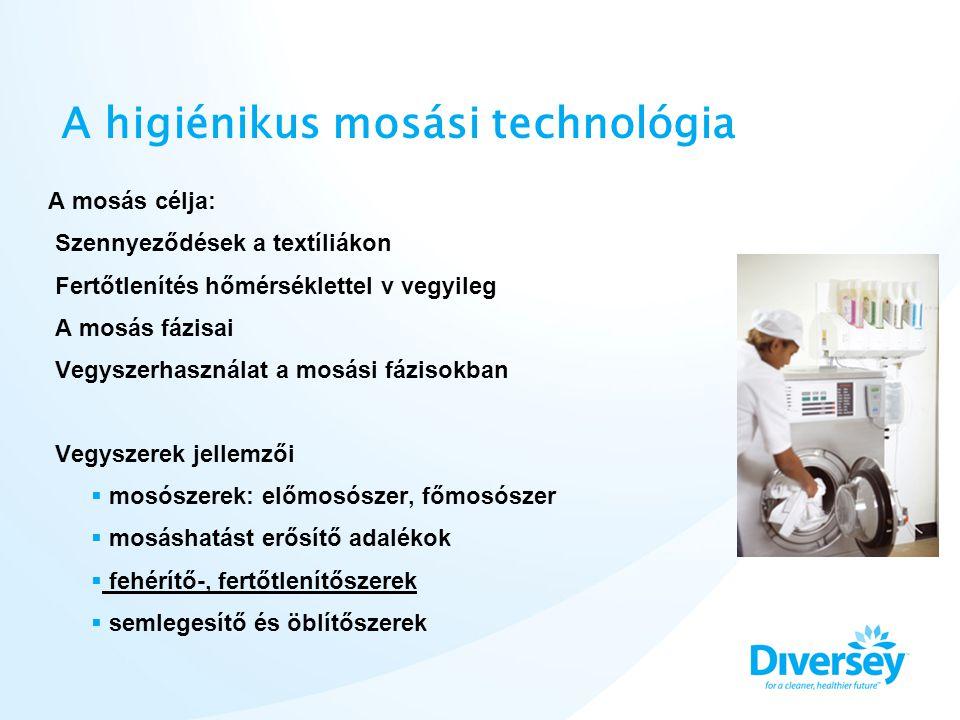 A higiénikus mosási technológia