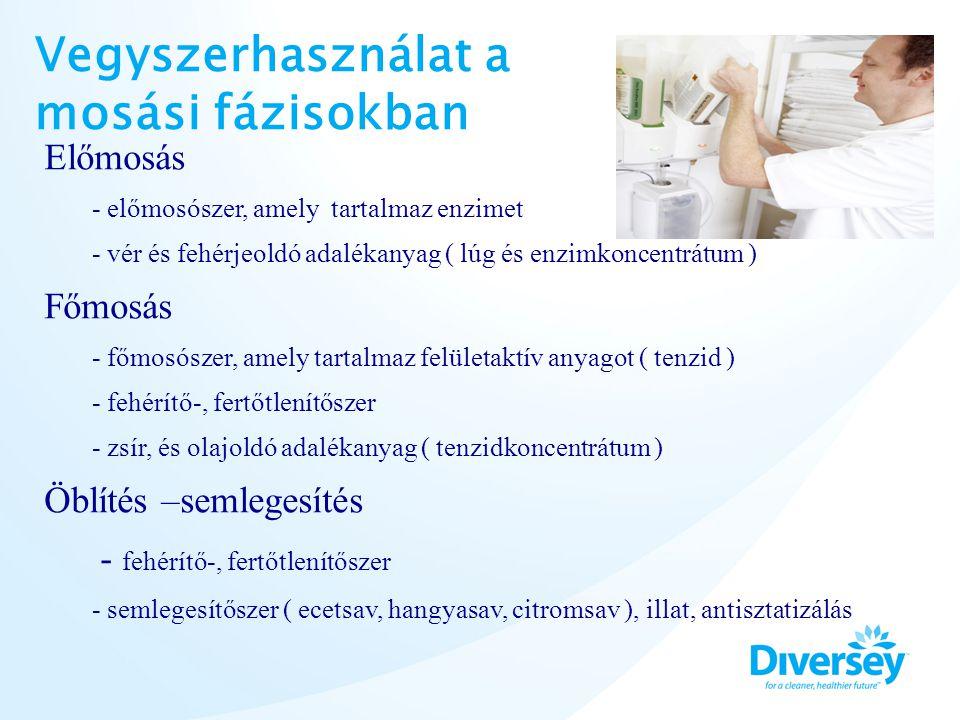 Vegyszerhasználat a mosási fázisokban