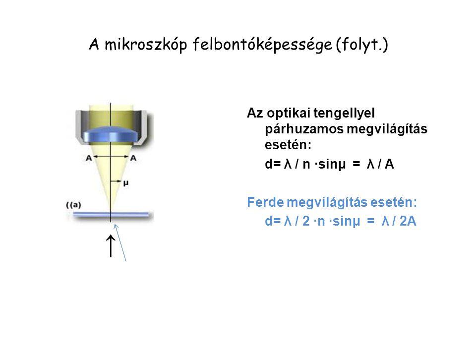 A mikroszkóp felbontóképessége (folyt.)