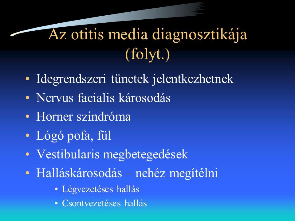 Az otitis media diagnosztikája (folyt.)
