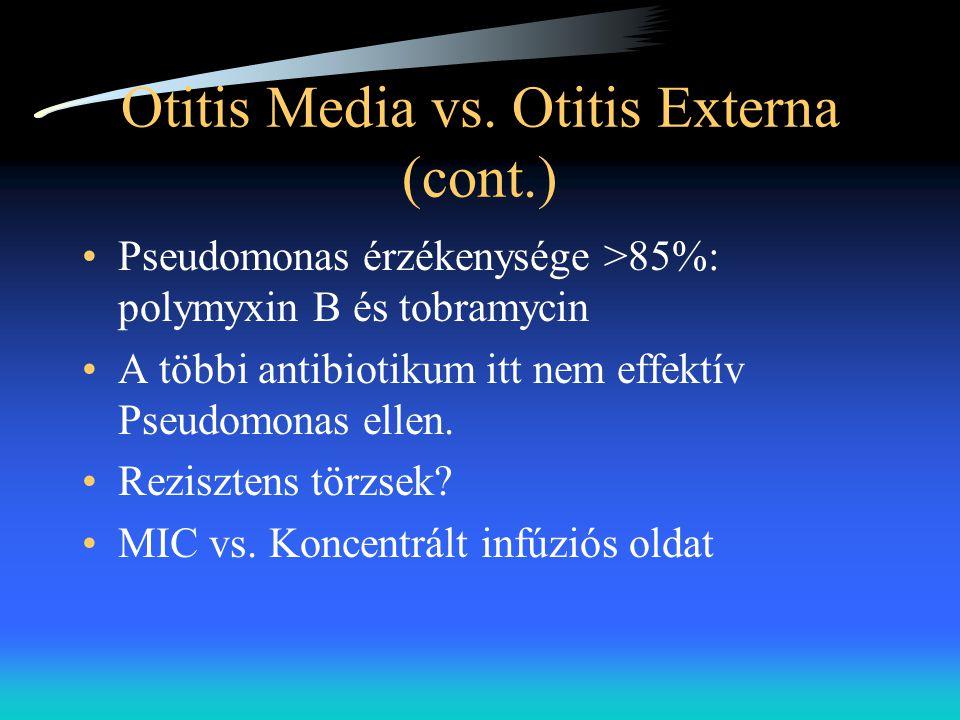 Otitis Media vs. Otitis Externa (cont.)
