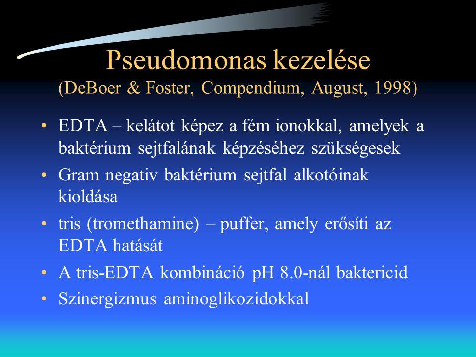 Pseudomonas kezelése (DeBoer & Foster, Compendium, August, 1998)