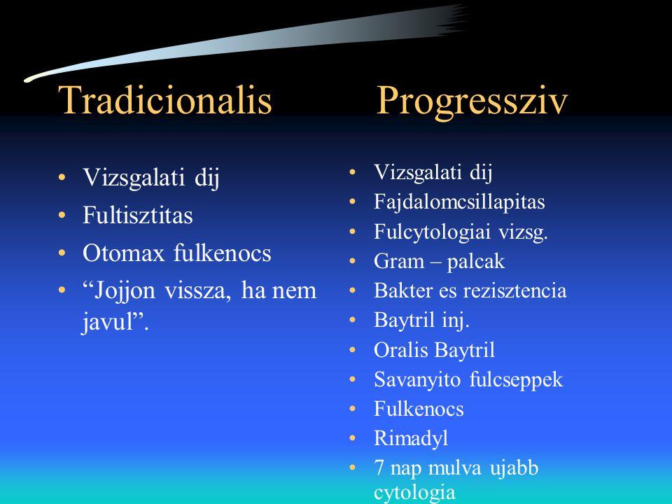 Tradicionalis Progressziv
