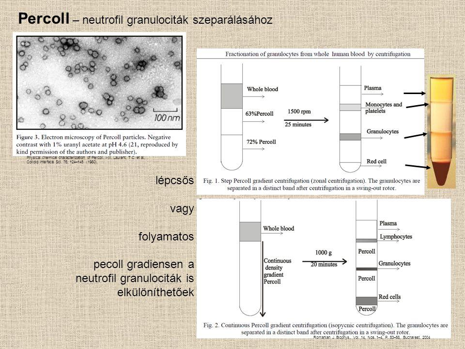 Percoll – neutrofil granulociták szeparálásához
