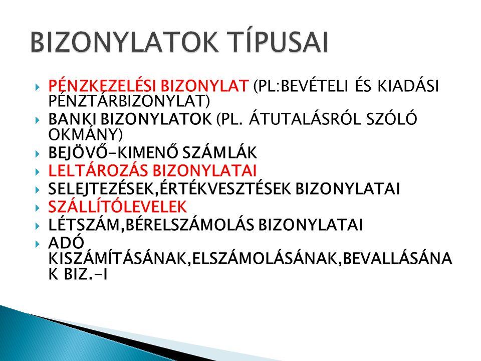 BIZONYLATOK TÍPUSAI PÉNZKEZELÉSI BIZONYLAT (PL:BEVÉTELI ÉS KIADÁSI PÉNZTÁRBIZONYLAT) BANKI BIZONYLATOK (PL. ÁTUTALÁSRÓL SZÓLÓ OKMÁNY)