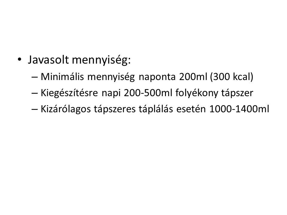 Javasolt mennyiség: Minimális mennyiség naponta 200ml (300 kcal)