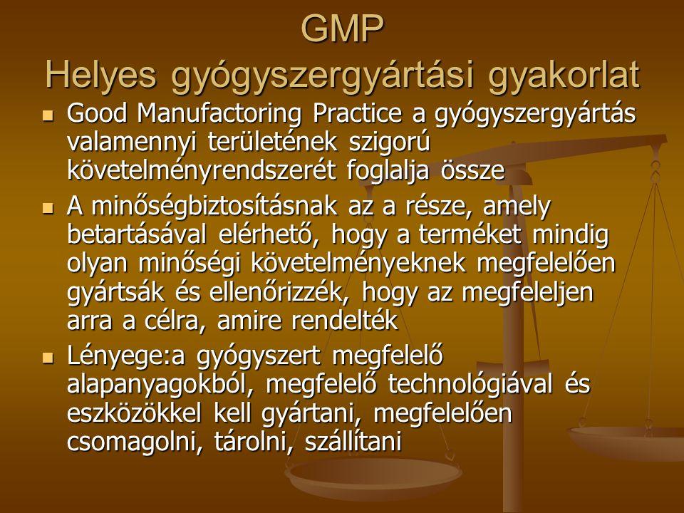 GMP Helyes gyógyszergyártási gyakorlat