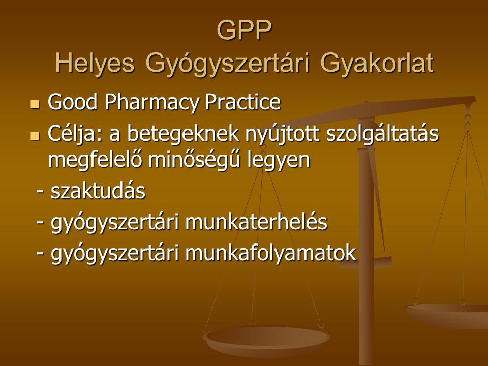 GPP Helyes Gyógyszertári Gyakorlat