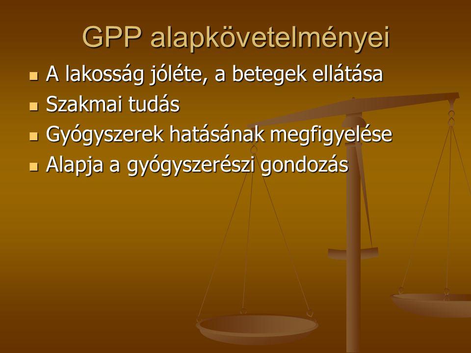 GPP alapkövetelményei