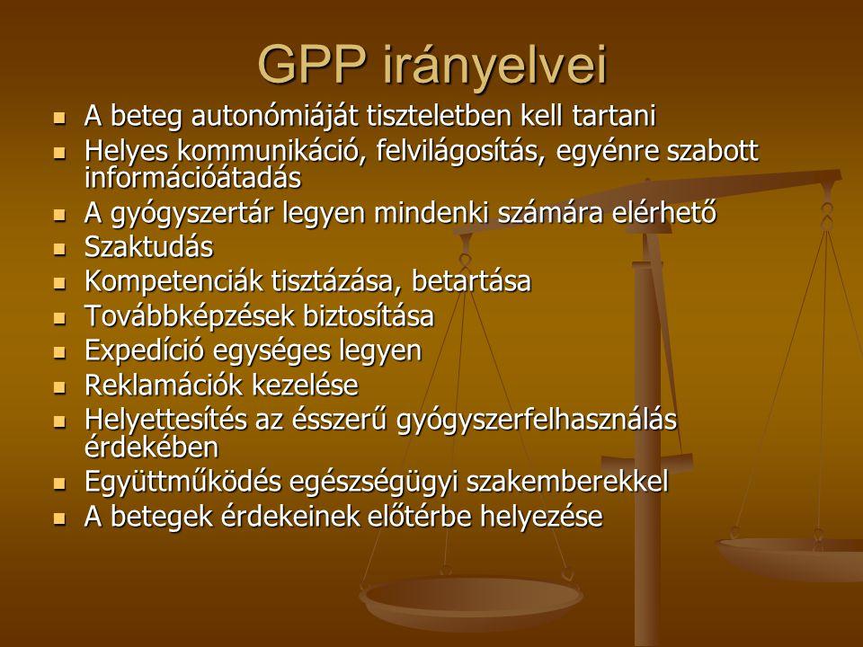 GPP irányelvei A beteg autonómiáját tiszteletben kell tartani
