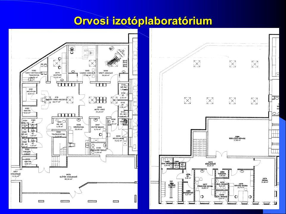 Orvosi izotóplaboratórium