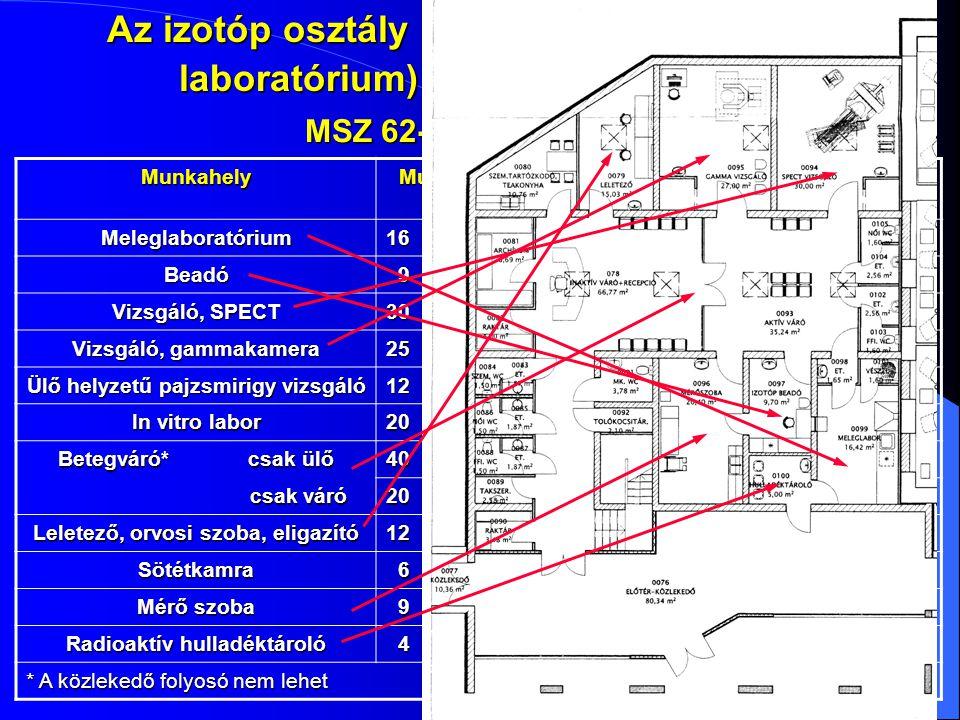 Az izotóp osztály munkahelyeinek (in vivo laboratórium) legkisebb alapterülete