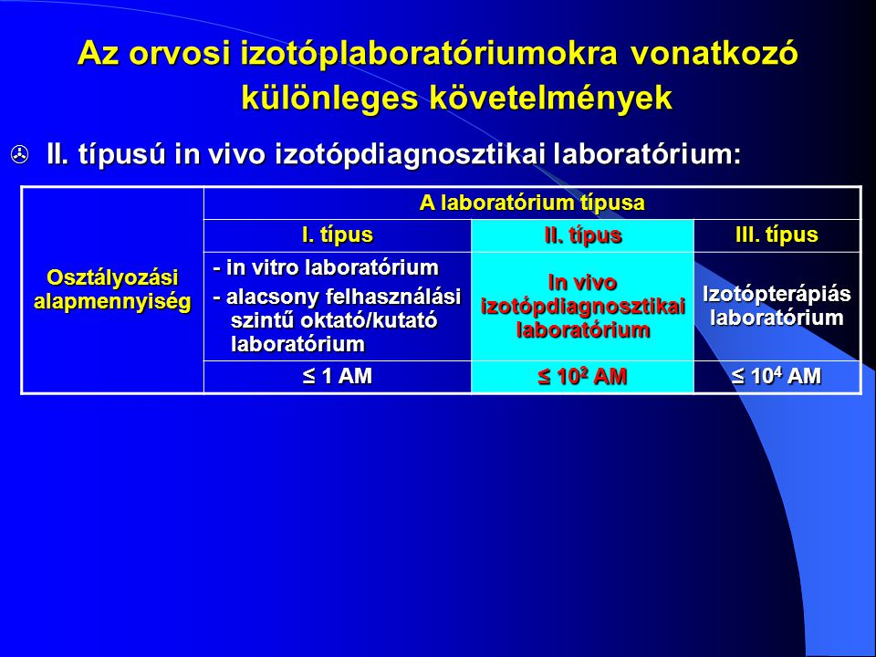 Az orvosi izotóplaboratóriumokra vonatkozó különleges követelmények