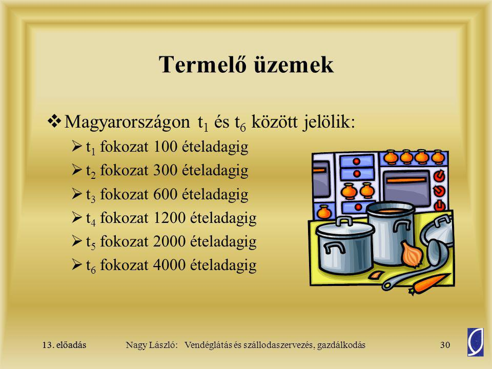 Termelő üzemek Magyarországon t1 és t6 között jelölik: