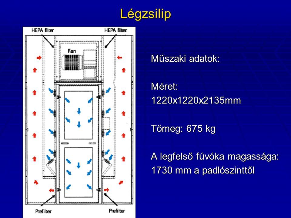 Légzsilip Műszaki adatok: Méret: 1220x1220x2135mm Tömeg: 675 kg