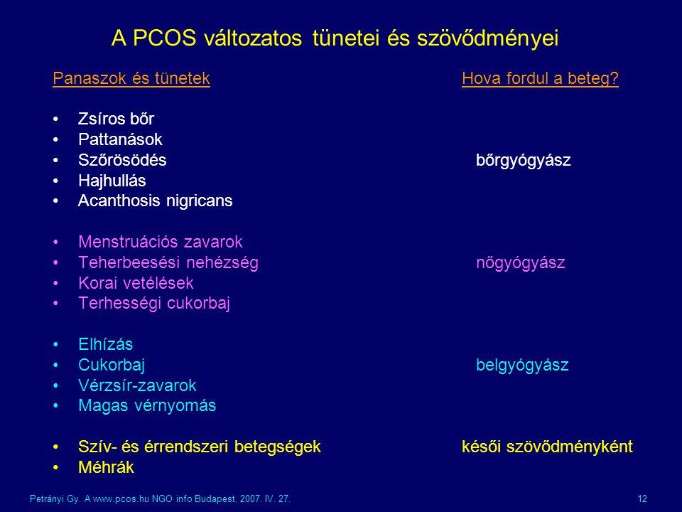 A PCOS változatos tünetei és szövődményei