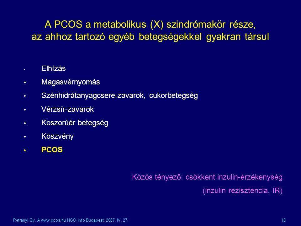 A PCOS a metabolikus (X) szindrómakör része, az ahhoz tartozó egyéb betegségekkel gyakran társul