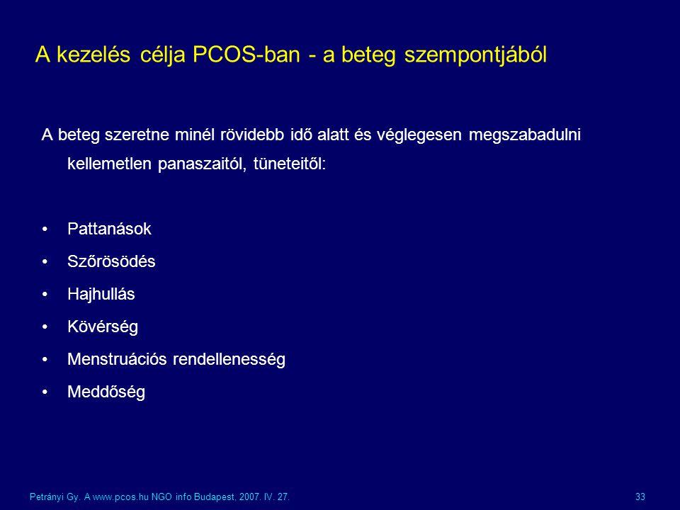 A kezelés célja PCOS-ban - a beteg szempontjából