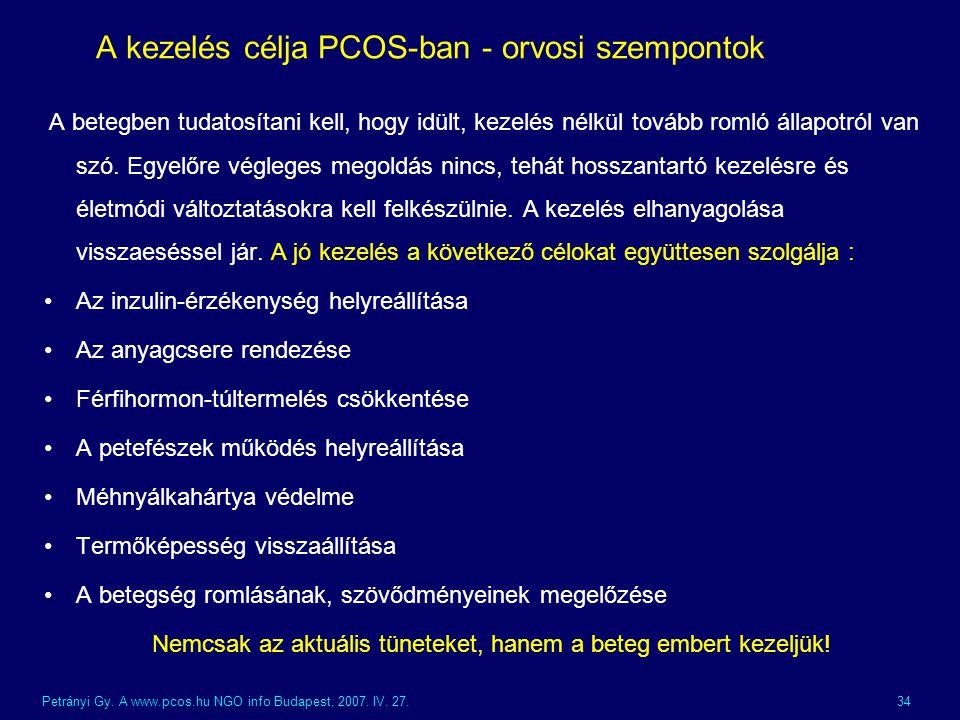 A kezelés célja PCOS-ban - orvosi szempontok