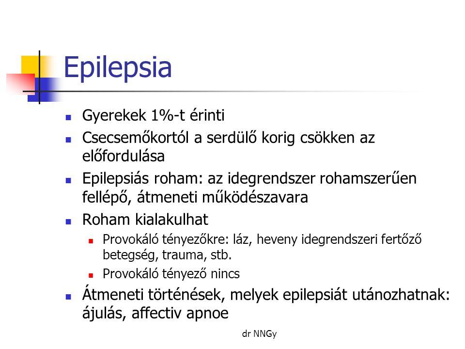 Epilepsia Gyerekek 1%-t érinti