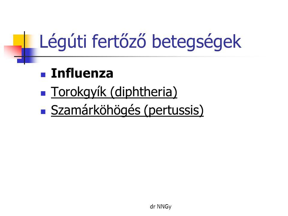 Légúti fertőző betegségek