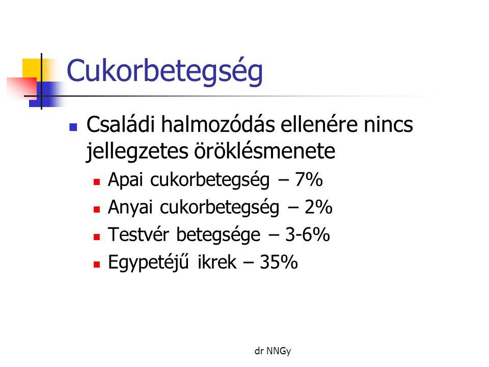 Cukorbetegség Családi halmozódás ellenére nincs jellegzetes öröklésmenete. Apai cukorbetegség – 7%