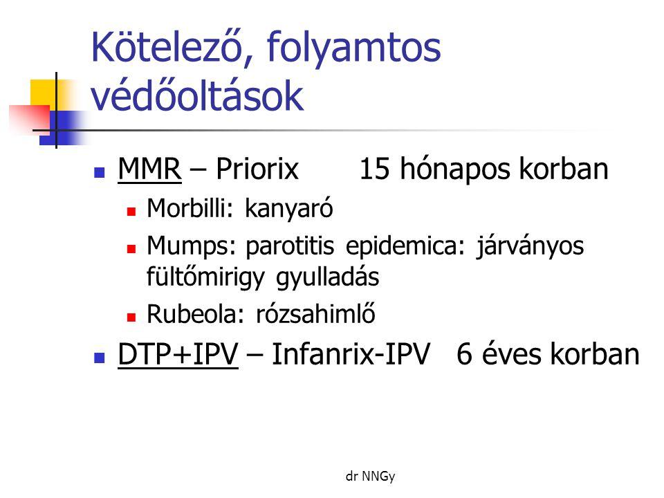 Kötelező, folyamtos védőoltások