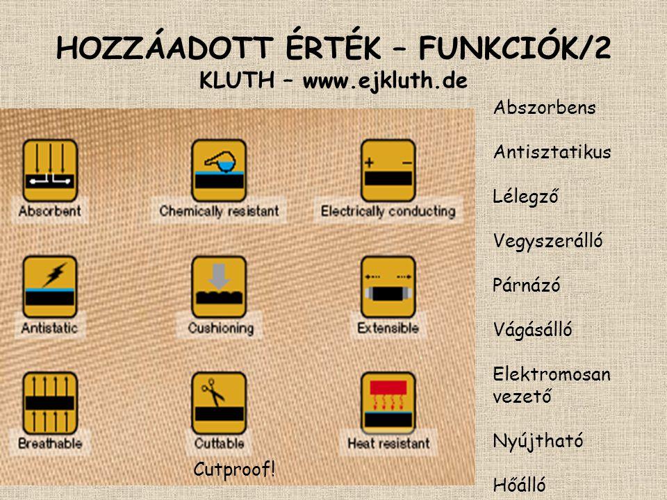 HOZZÁADOTT ÉRTÉK – FUNKCIÓK/2 KLUTH – www.ejkluth.de