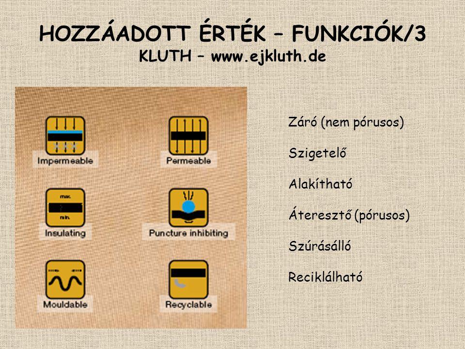 HOZZÁADOTT ÉRTÉK – FUNKCIÓK/3 KLUTH – www.ejkluth.de