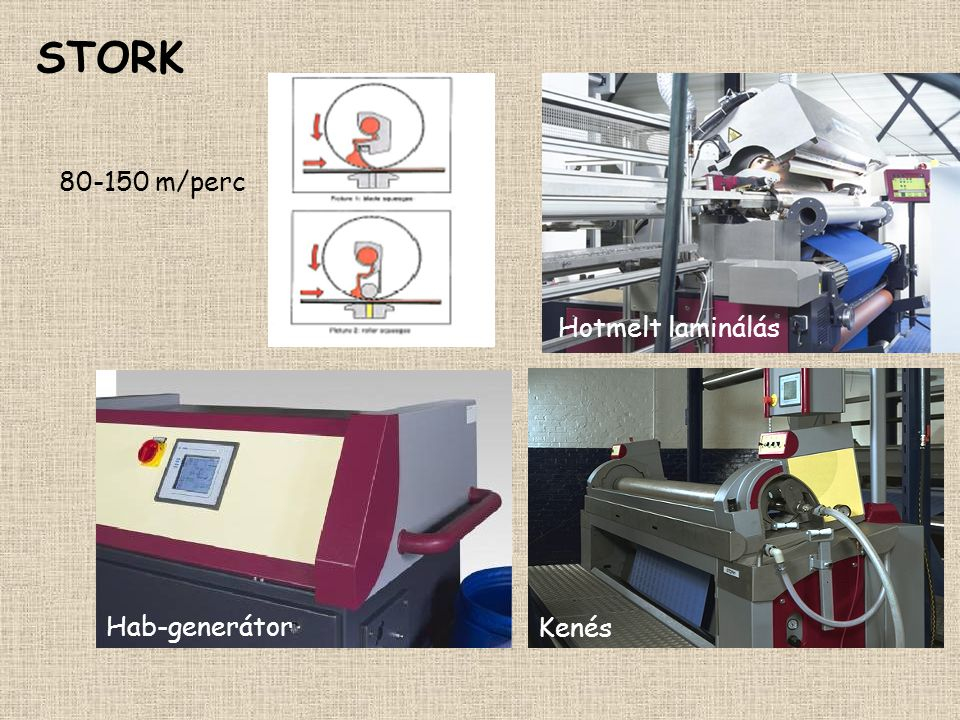 STORK 80-150 m/perc Hotmelt laminálás Hab-generátor Kenés