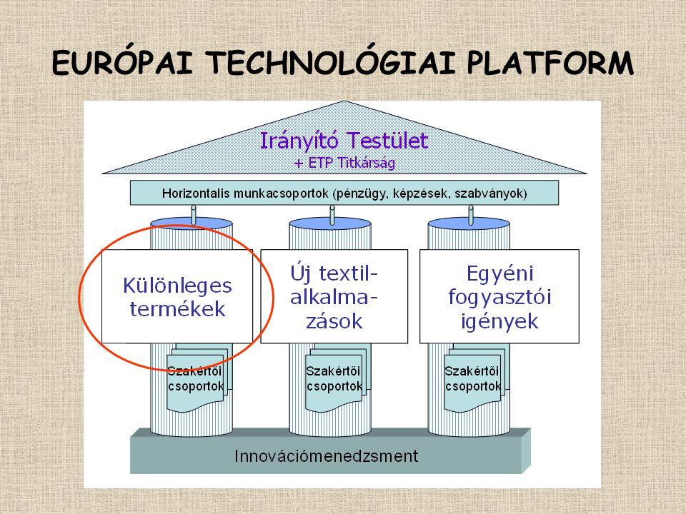 EURÓPAI TECHNOLÓGIAI PLATFORM
