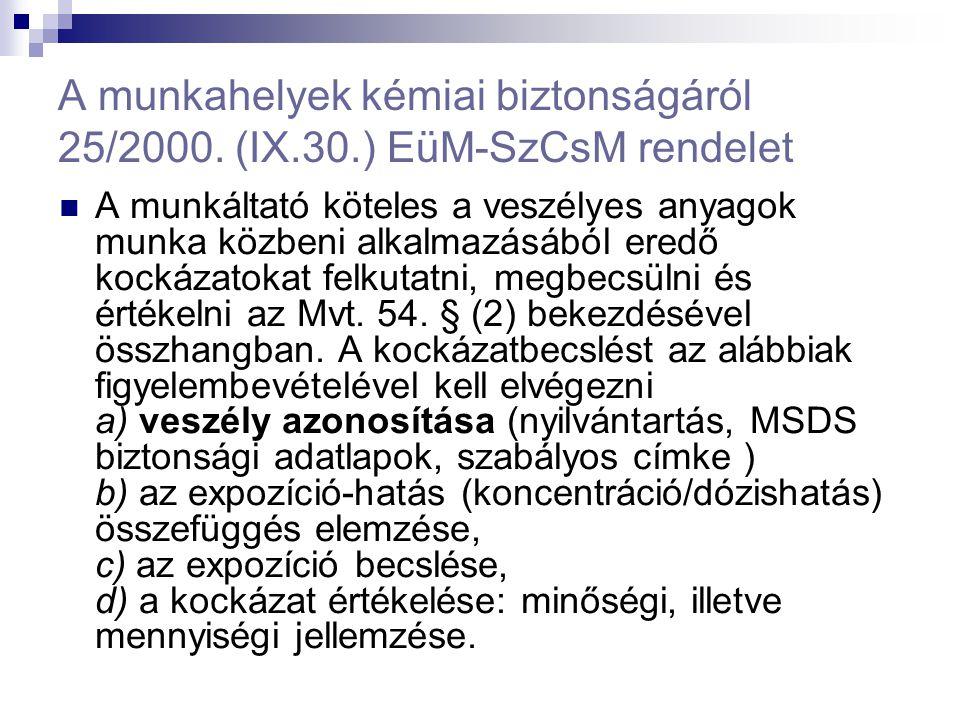 A munkahelyek kémiai biztonságáról 25/2000. (IX. 30