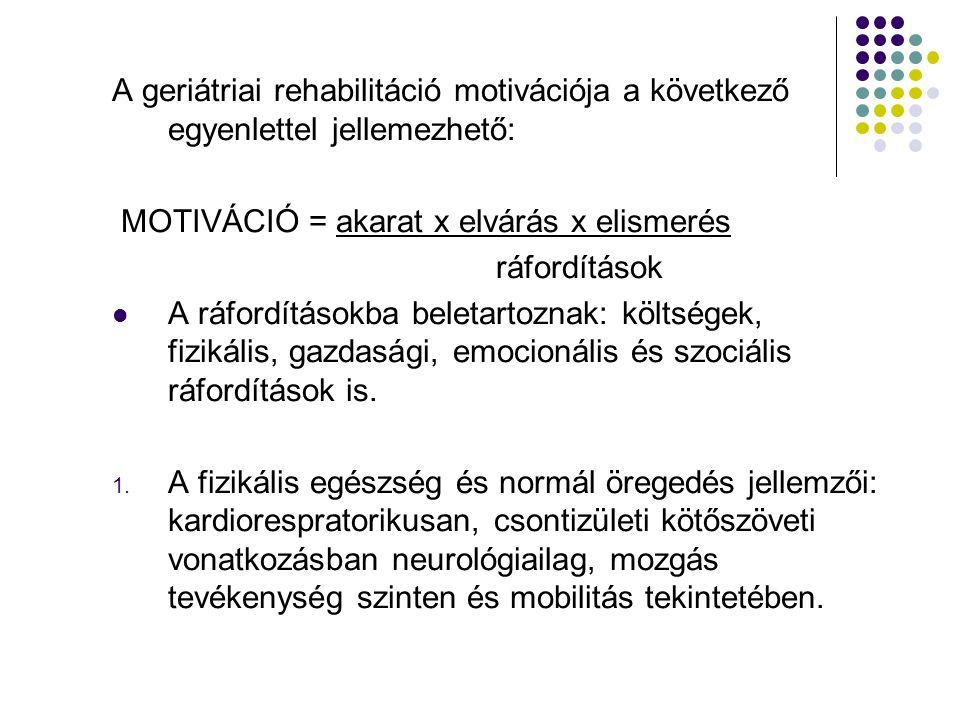 A geriátriai rehabilitáció motivációja a következő egyenlettel jellemezhető: