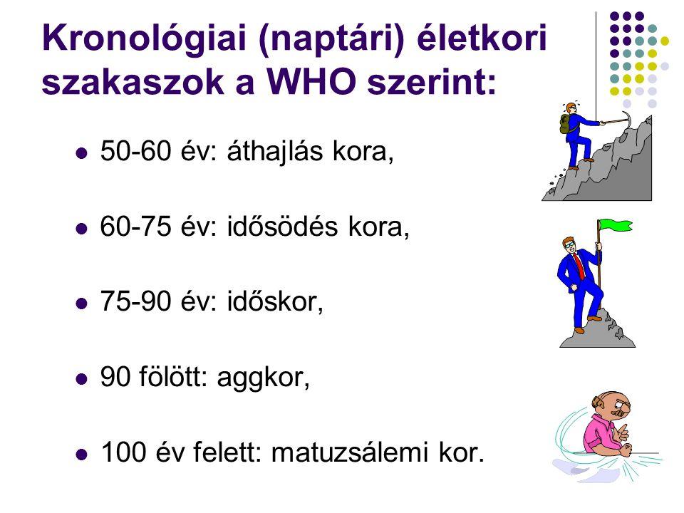 Kronológiai (naptári) életkori szakaszok a WHO szerint: