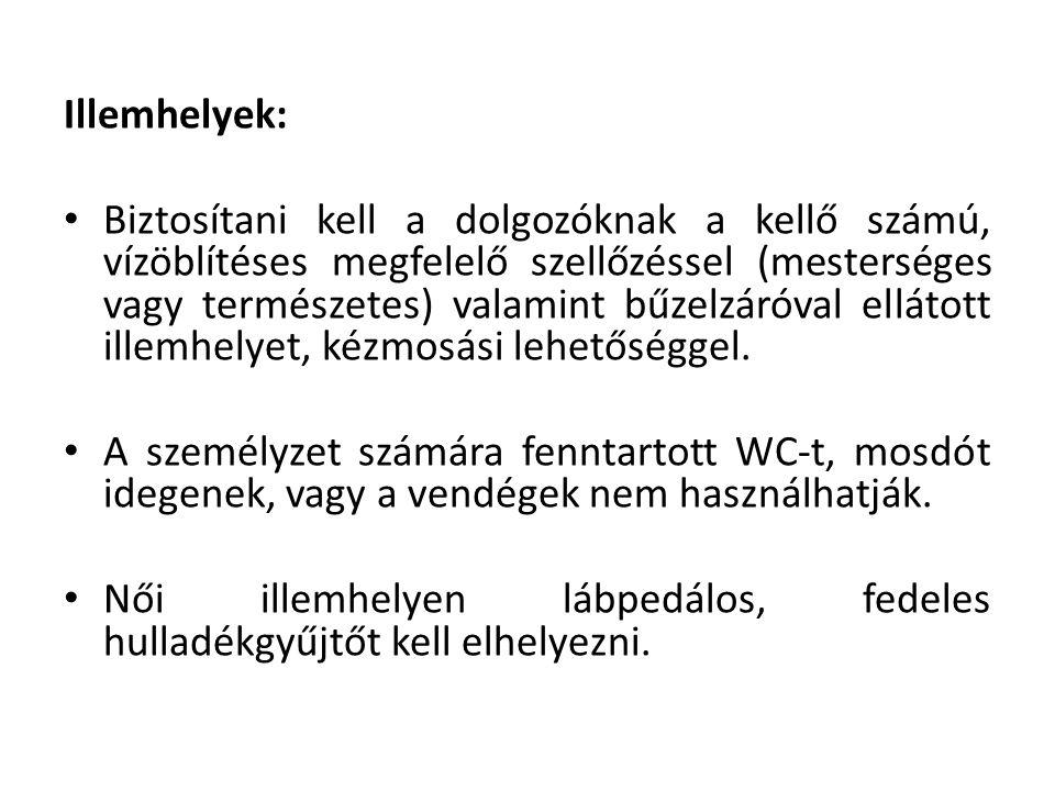 Illemhelyek: